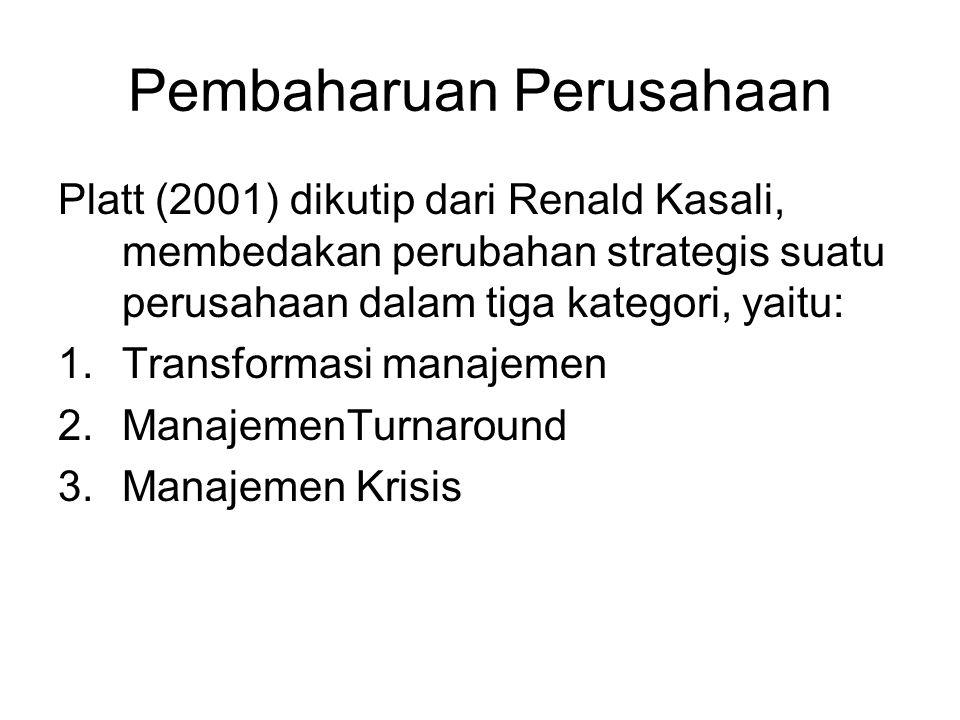 Pembaharuan Perusahaan