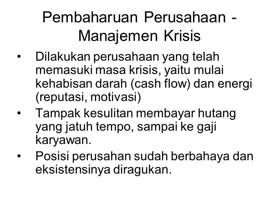 Pembaharuan Perusahaan - Manajemen Krisis