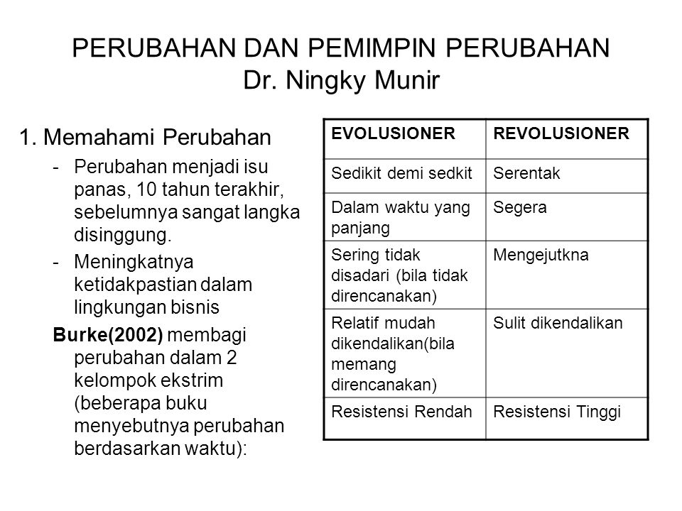 PERUBAHAN DAN PEMIMPIN PERUBAHAN Dr. Ningky Munir