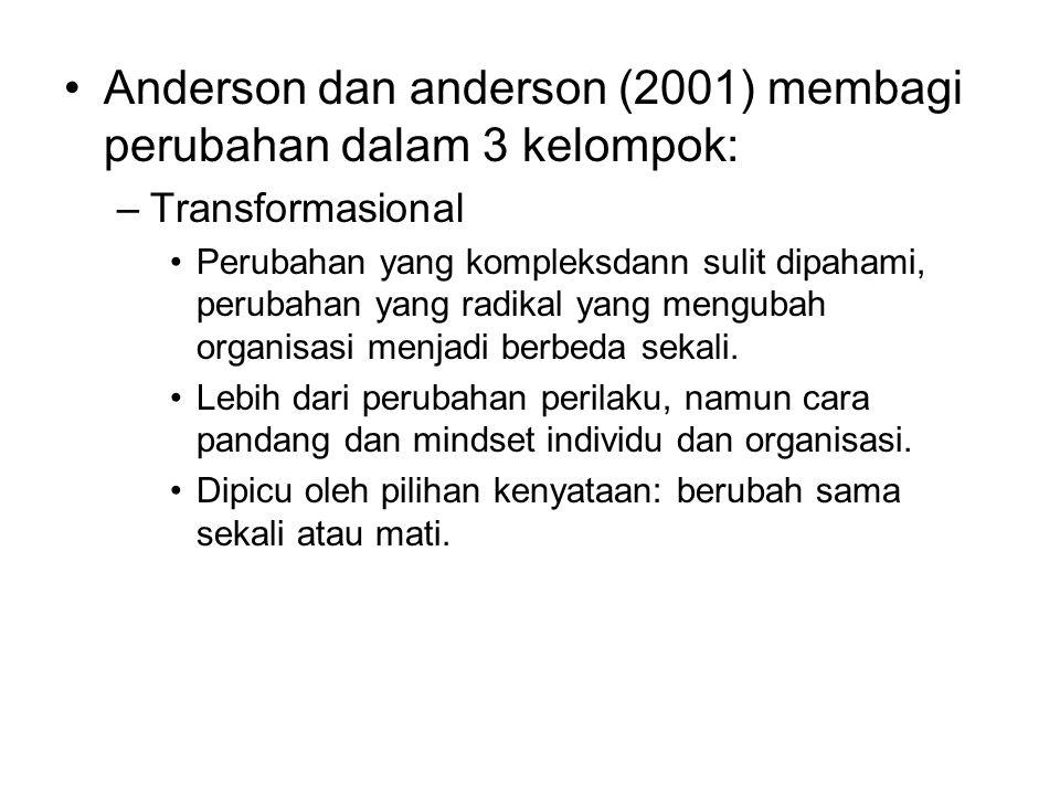 Anderson dan anderson (2001) membagi perubahan dalam 3 kelompok: