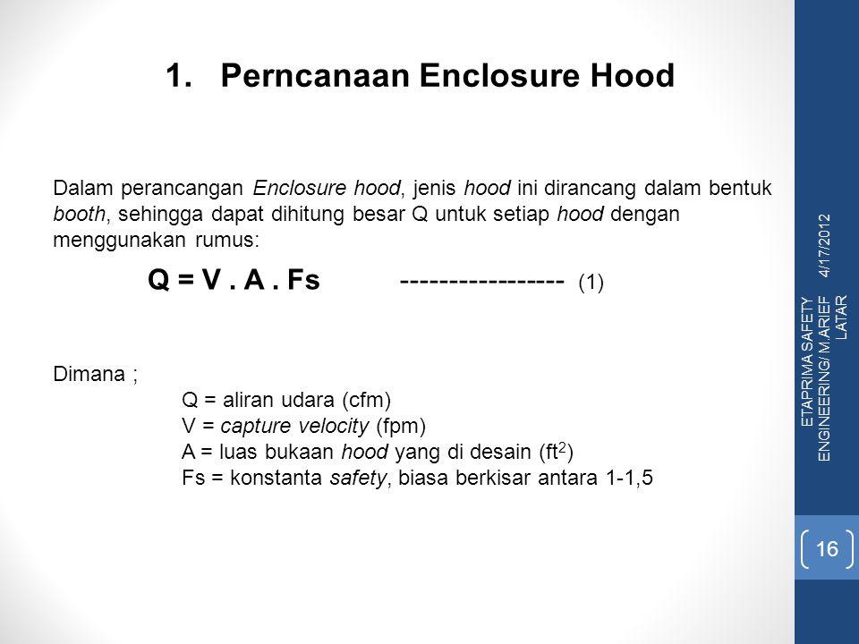 1. Perncanaan Enclosure Hood