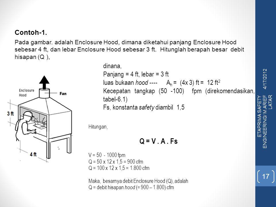 Q = V . A . Fs Contoh-1. dinana, Panjang = 4 ft, lebar = 3 ft