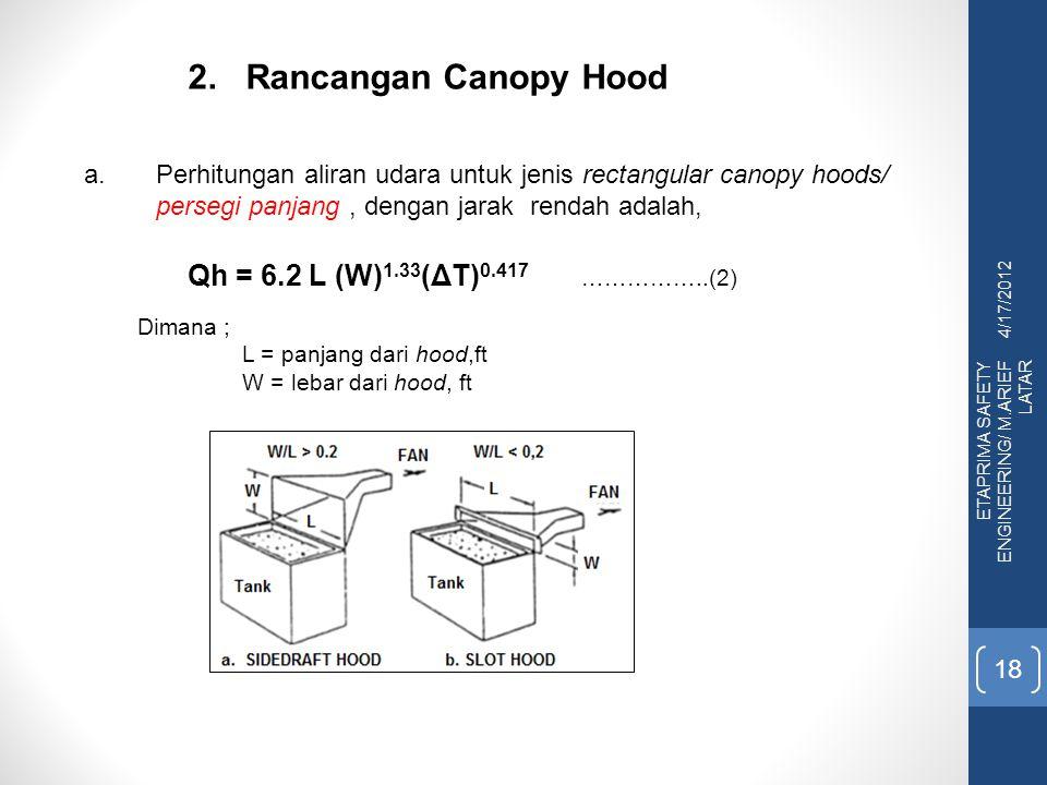2. Rancangan Canopy Hood Qh = 6.2 L (W)1.33(ΔT)0.417 ……………..(2)