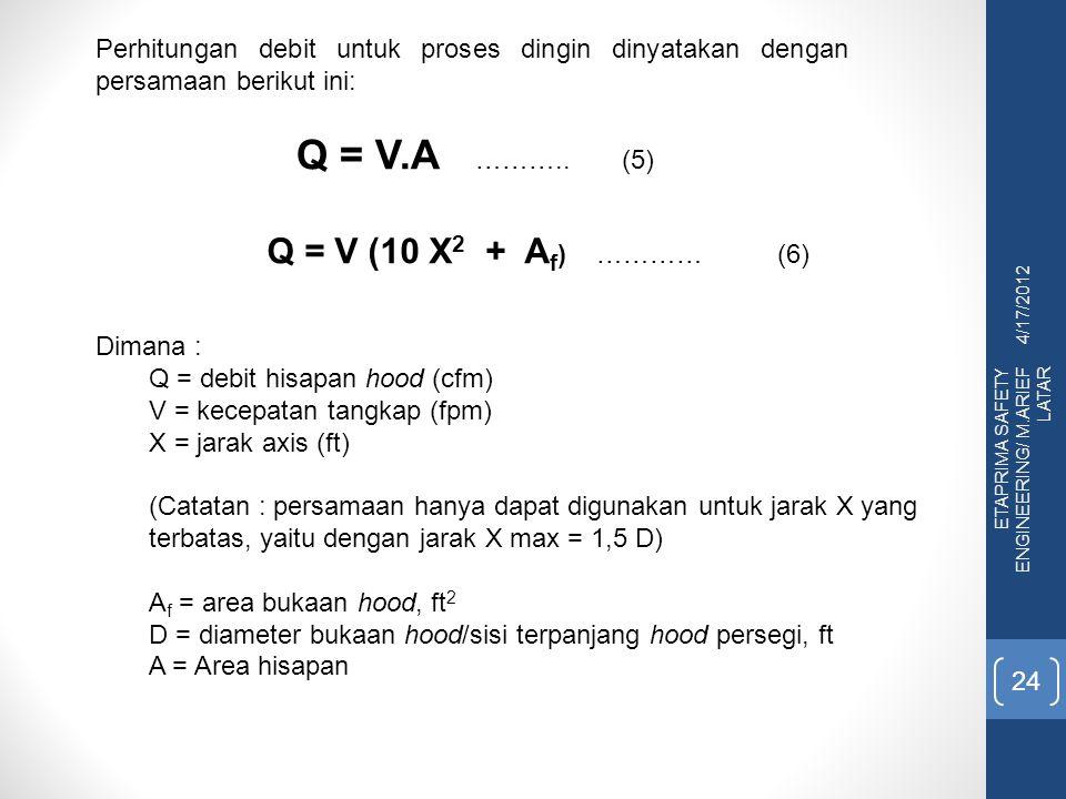 Q = V.A ……….. (5) Q = V (10 X2 + Af) ………… (6)