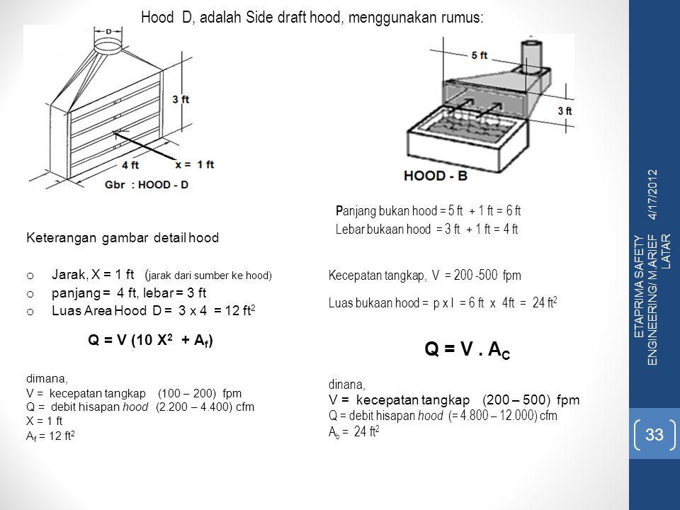 Q = V . AC Hood D, adalah Side draft hood, menggunakan rumus: