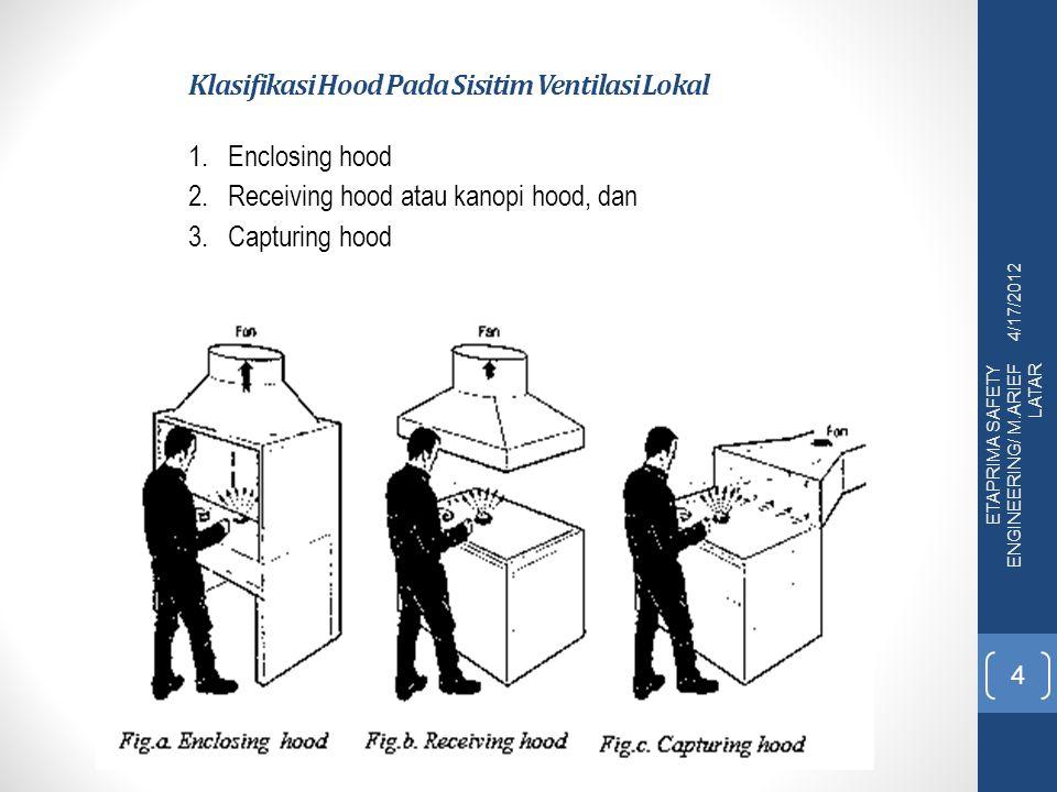 Klasifikasi Hood Pada Sisitim Ventilasi Lokal