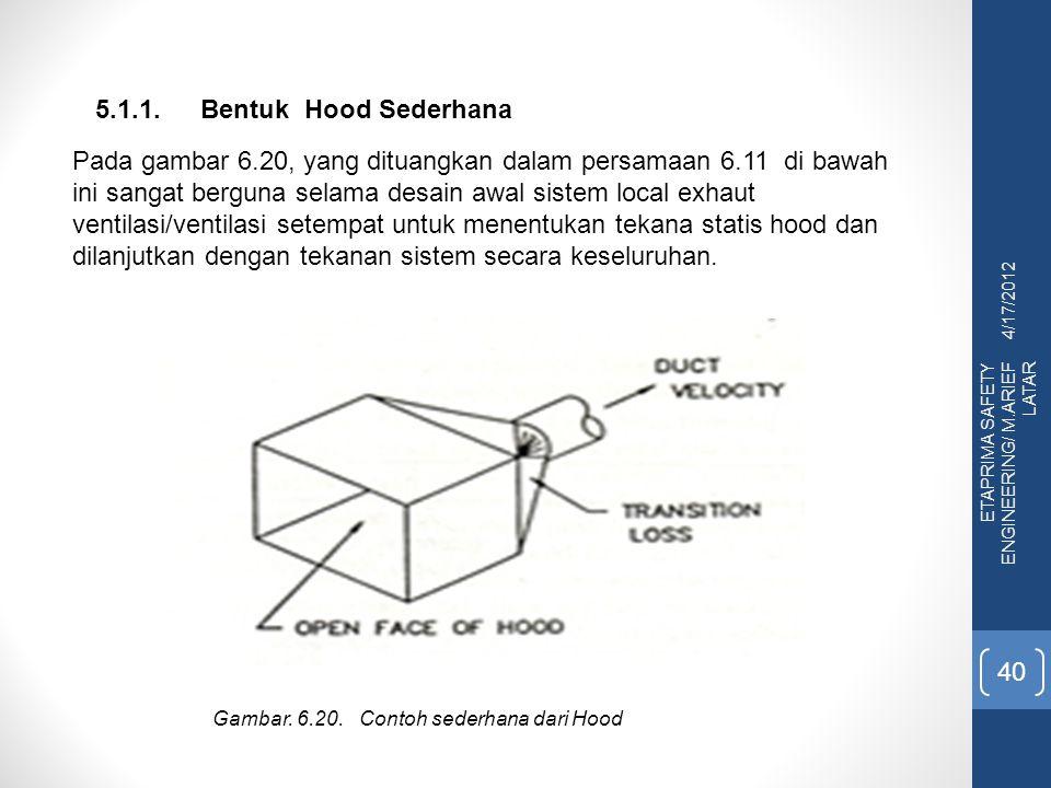 5.1.1. Bentuk Hood Sederhana
