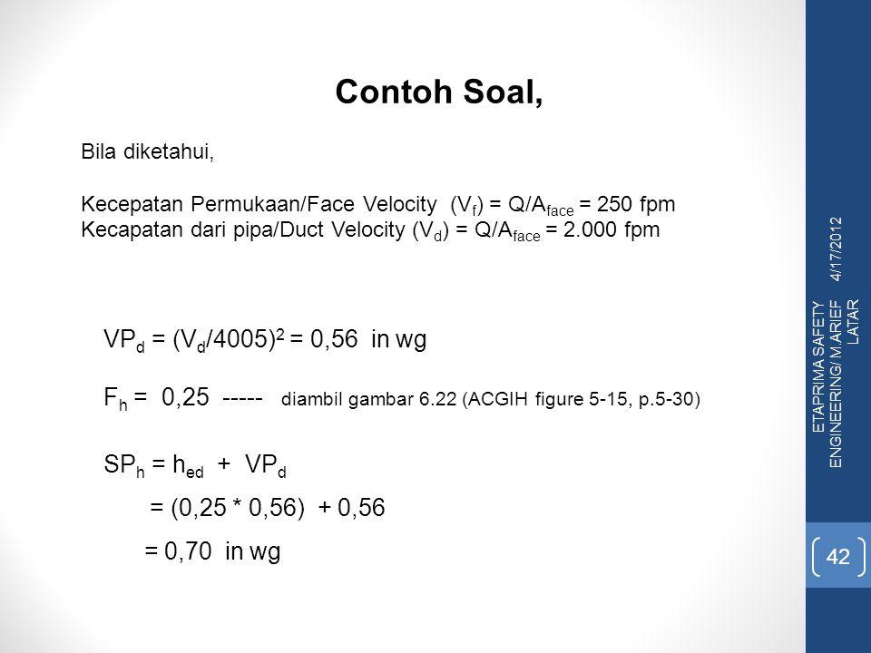 Contoh Soal, VPd = (Vd/4005)2 = 0,56 in wg