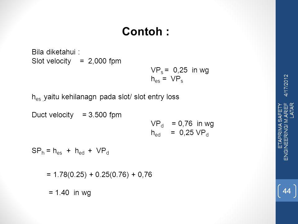 Contoh : Bila diketahui : Slot velocity = 2,000 fpm VPs = 0,25 in wg