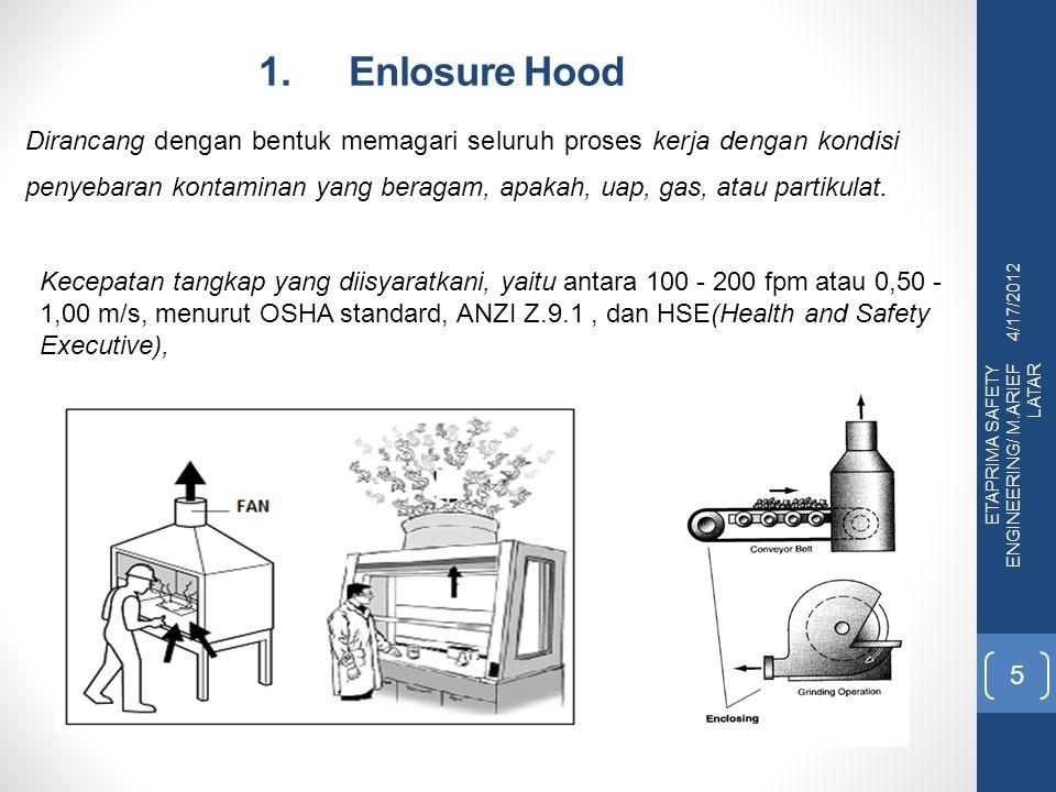 1. Enlosure Hood