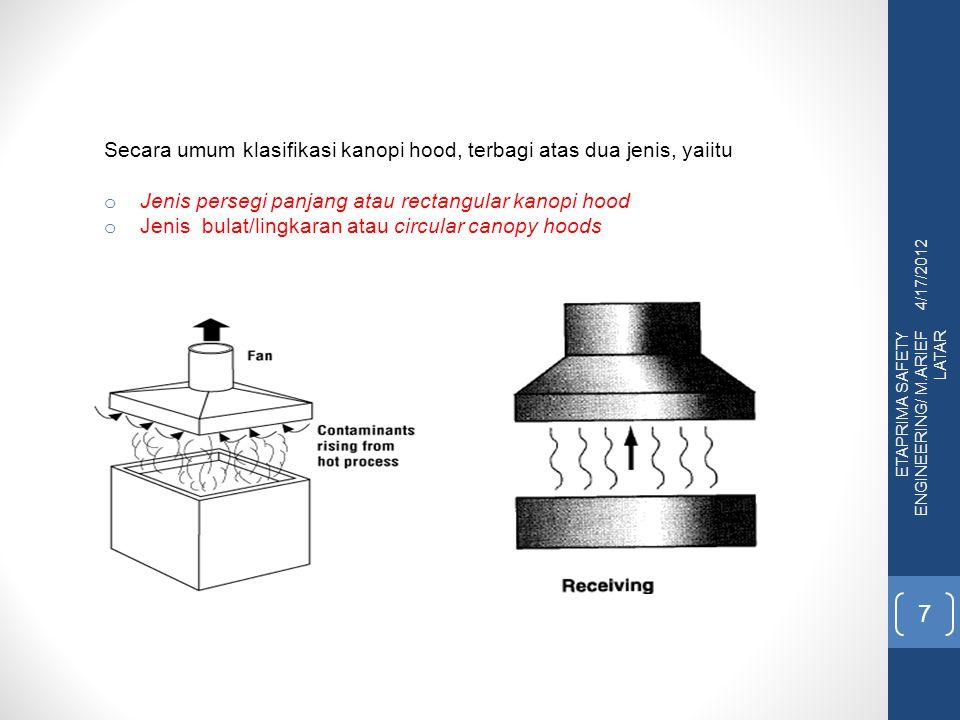 Secara umum klasifikasi kanopi hood, terbagi atas dua jenis, yaiitu