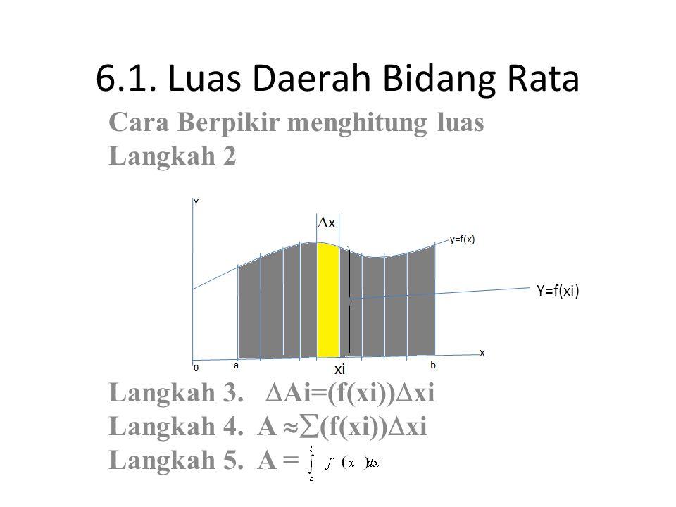6.1. Luas Daerah Bidang Rata