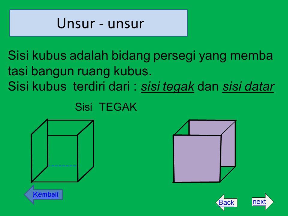 Sisi kubus adalah bidang persegi yang memba tasi bangun ruang kubus.