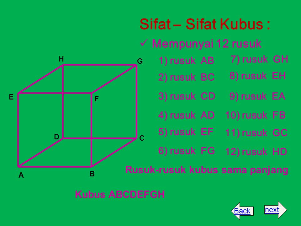 Rusuk-rusuk kubus sama panjang