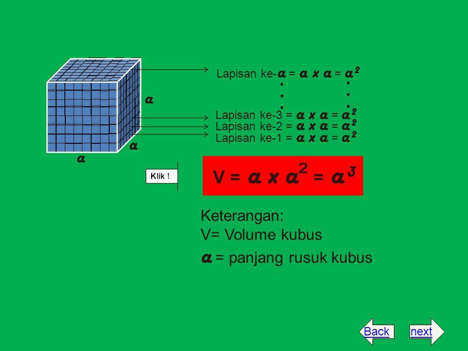 a = panjang rusuk kubus a a a V = a x a² = a³ Keterangan: