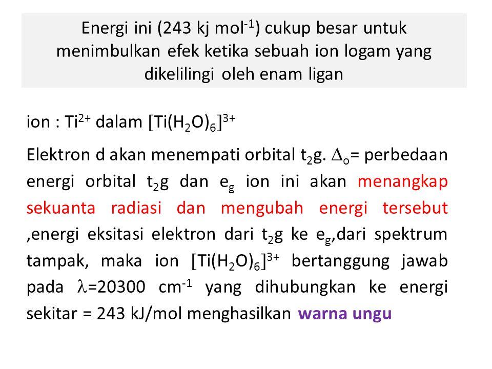 Energi ini (243 kj mol-1) cukup besar untuk menimbulkan efek ketika sebuah ion logam yang dikelilingi oleh enam ligan