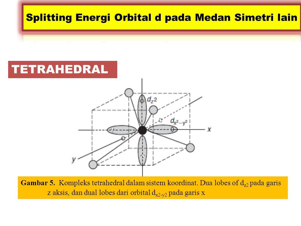 Splitting Energi Orbital d pada Medan Simetri lain