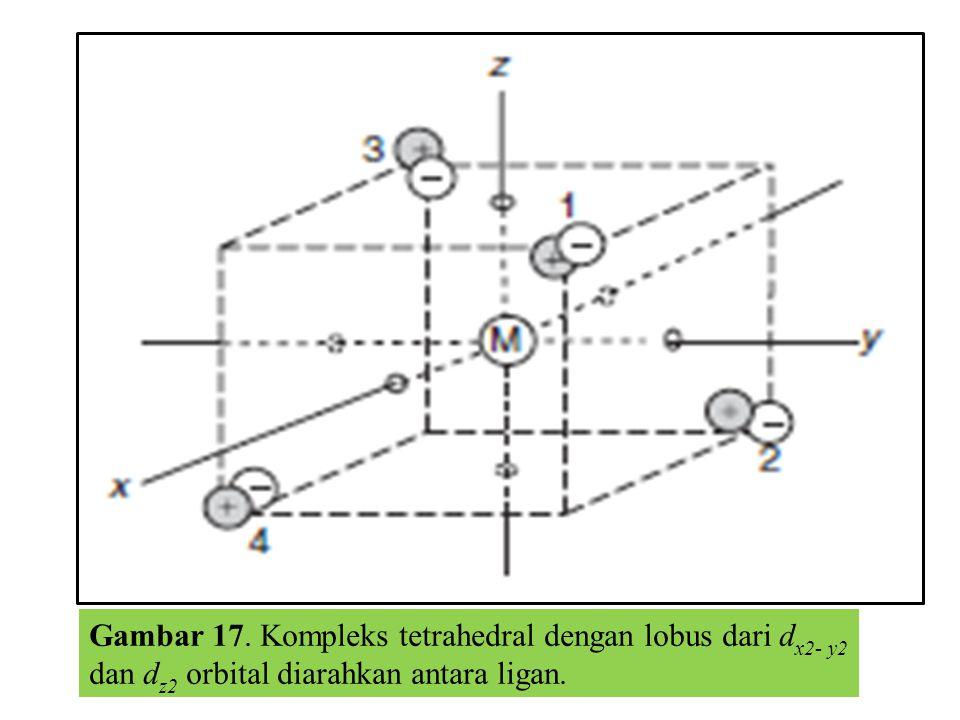 Gambar 17. Kompleks tetrahedral dengan lobus dari dx2- y2 dan dz2 orbital diarahkan antara ligan.