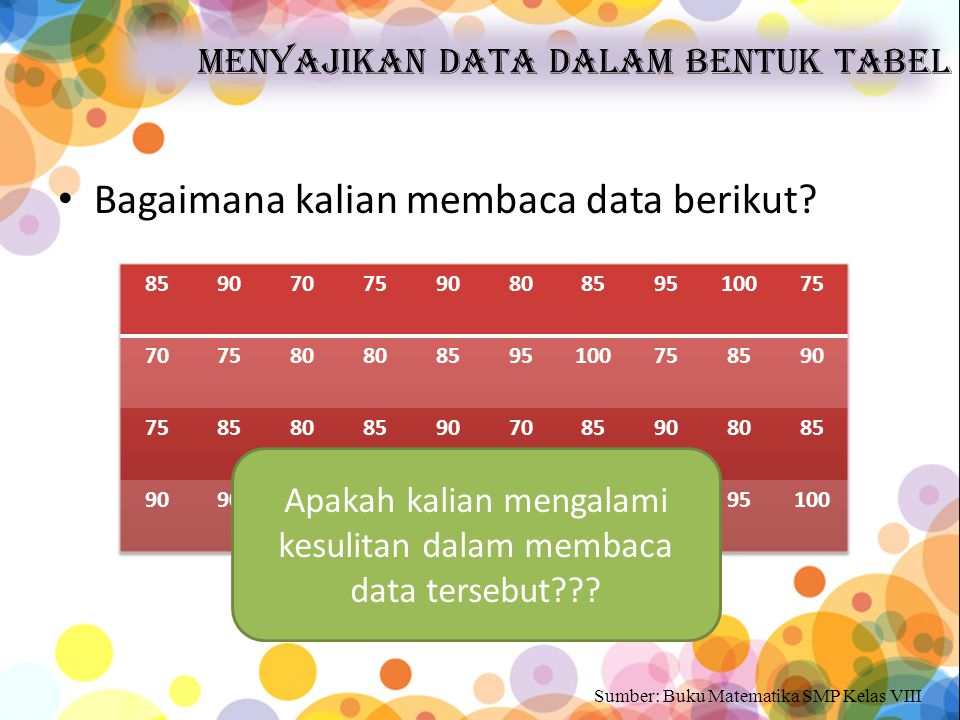 Menyajikan data dalam bentuk tabel