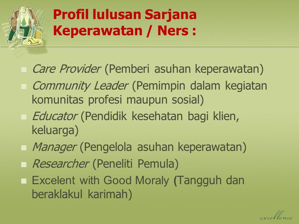 Profil lulusan Sarjana Keperawatan / Ners :