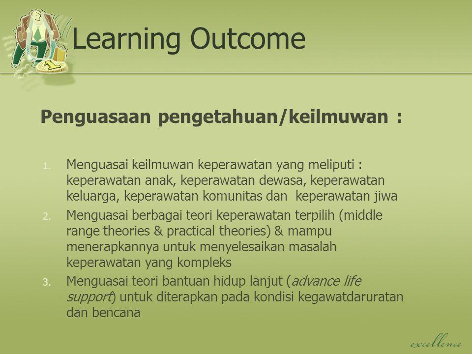 Learning Outcome Penguasaan pengetahuan/keilmuwan :