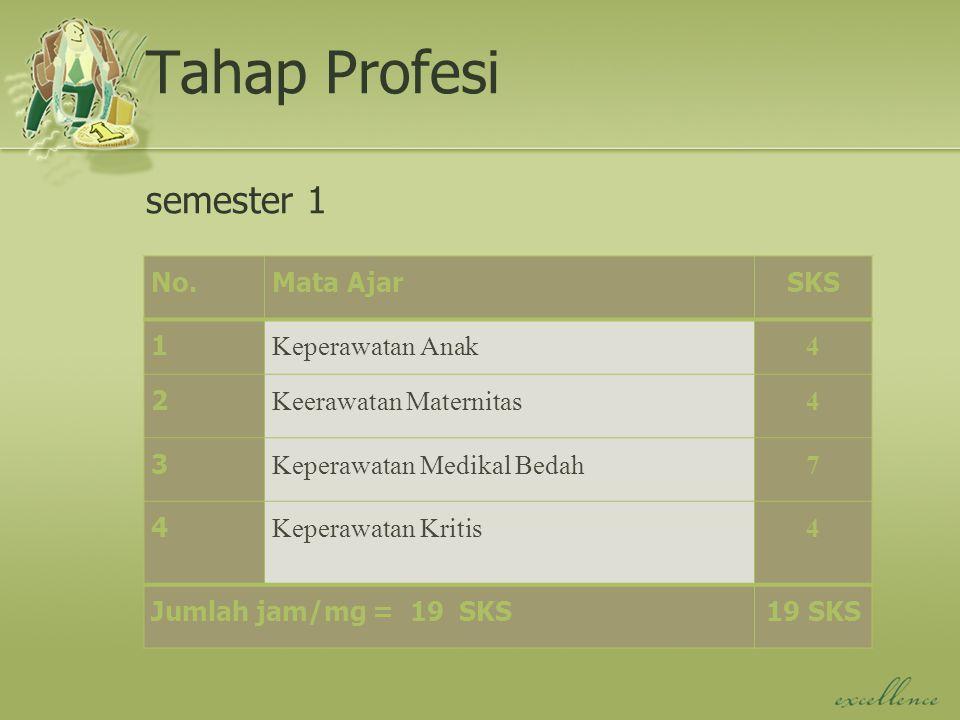 Tahap Profesi semester 1