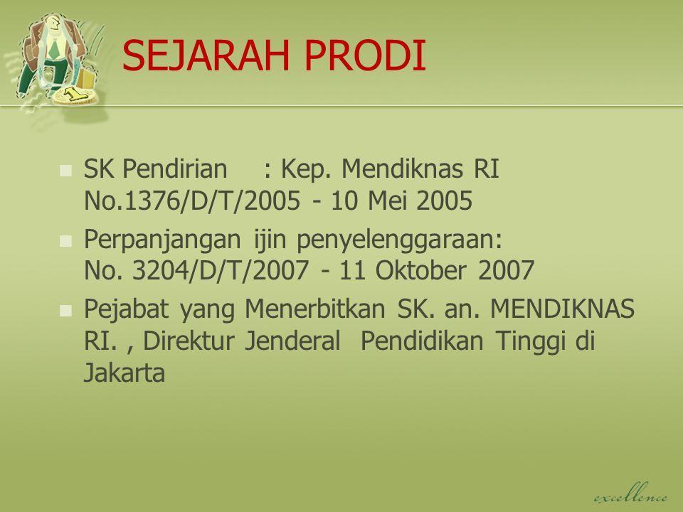 SEJARAH PRODI SK Pendirian : Kep. Mendiknas RI No.1376/D/T/2005 - 10 Mei 2005.