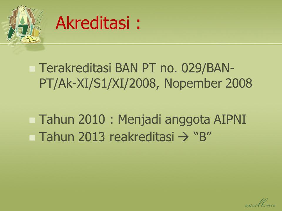 Akreditasi : Terakreditasi BAN PT no. 029/BAN-PT/Ak-XI/S1/XI/2008, Nopember 2008. Tahun 2010 : Menjadi anggota AIPNI.