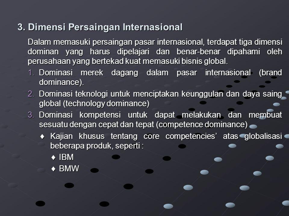 3. Dimensi Persaingan Internasional