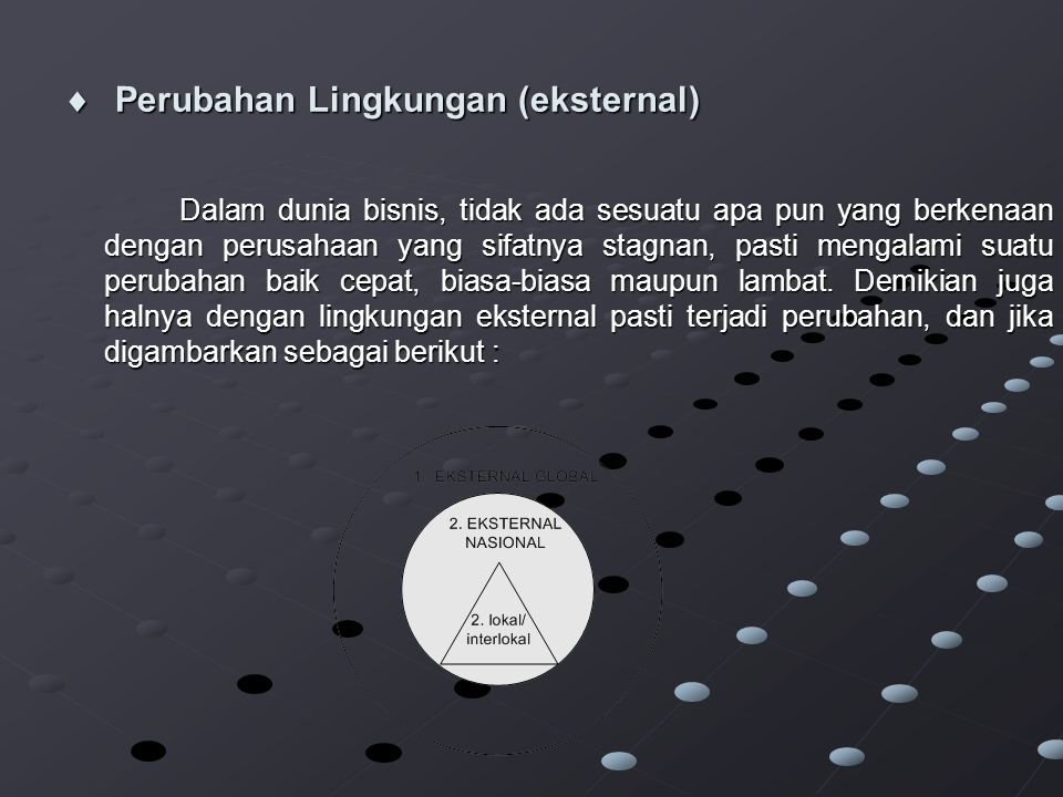  Perubahan Lingkungan (eksternal)