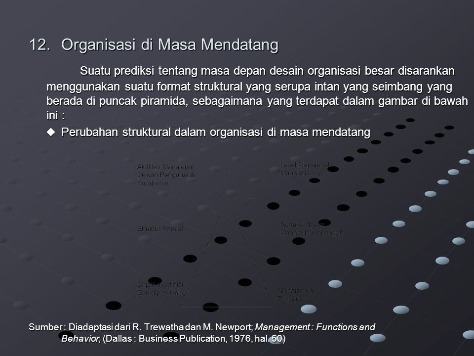 12. Organisasi di Masa Mendatang