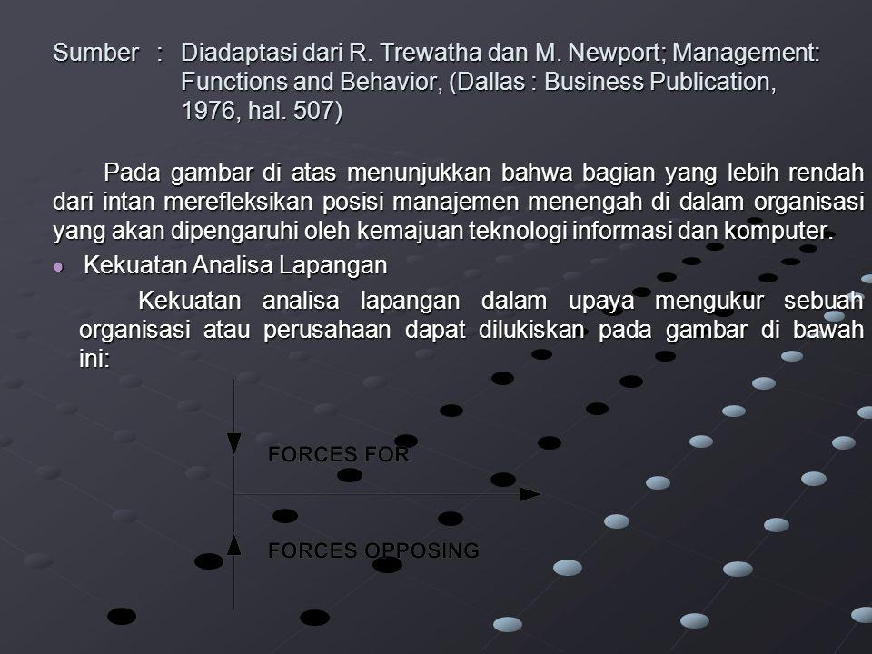 Sumber. :. Diadaptasi dari R. Trewatha dan M. Newport; Management: