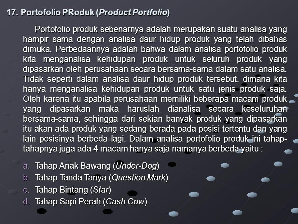 Portofolio PRoduk (Product Portfolio)