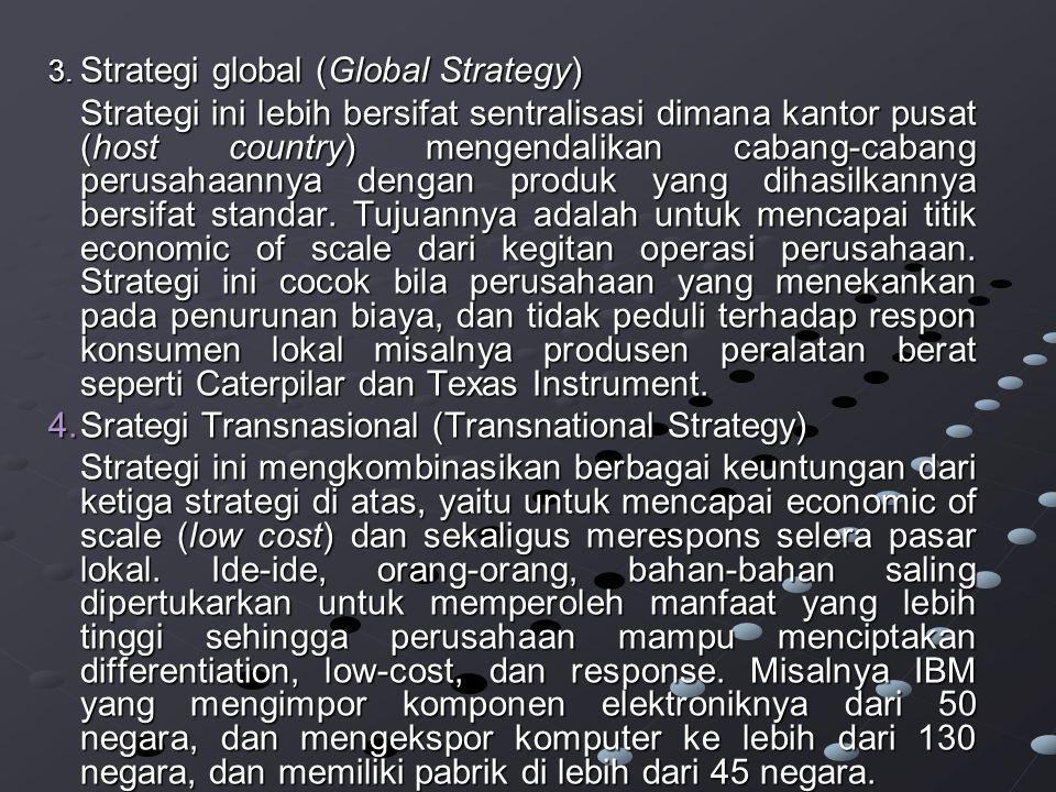 Srategi Transnasional (Transnational Strategy)