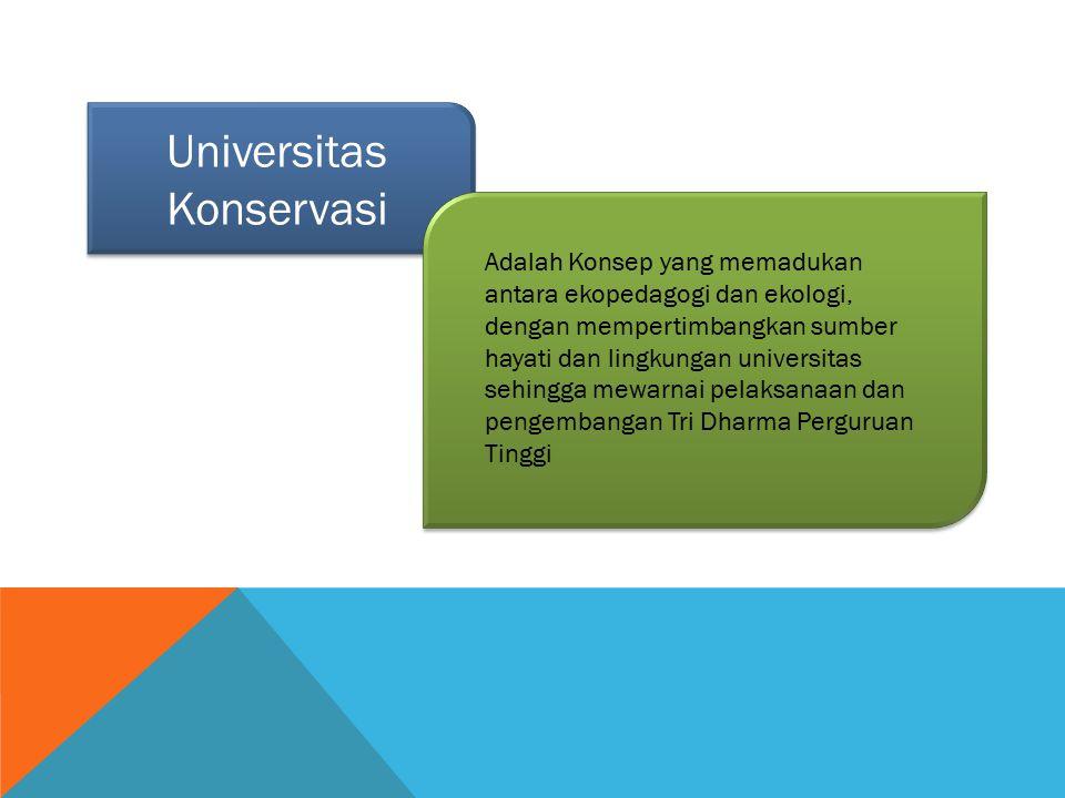 Universitas Konservasi
