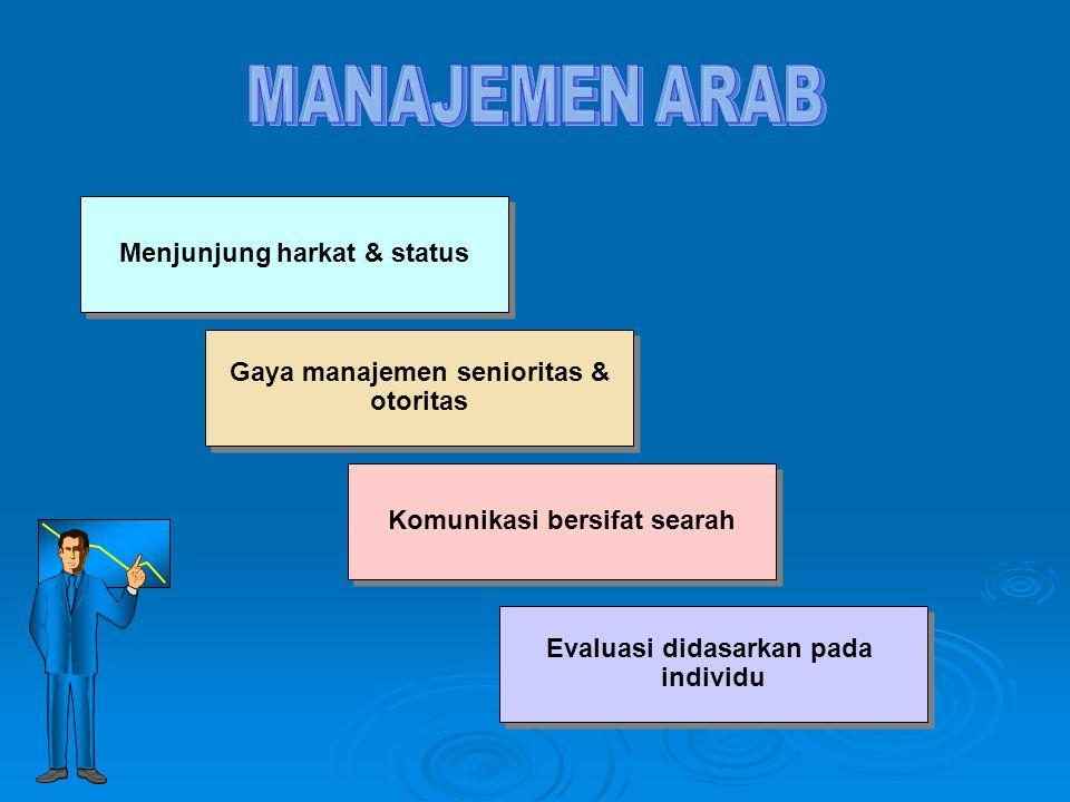 MANAJEMEN ARAB Menjunjung harkat & status Gaya manajemen senioritas &