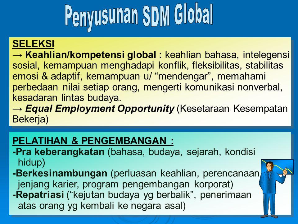 Penyusunan SDM Global SELEKSI. → Keahlian/kompetensi global : keahlian bahasa, intelegensi.