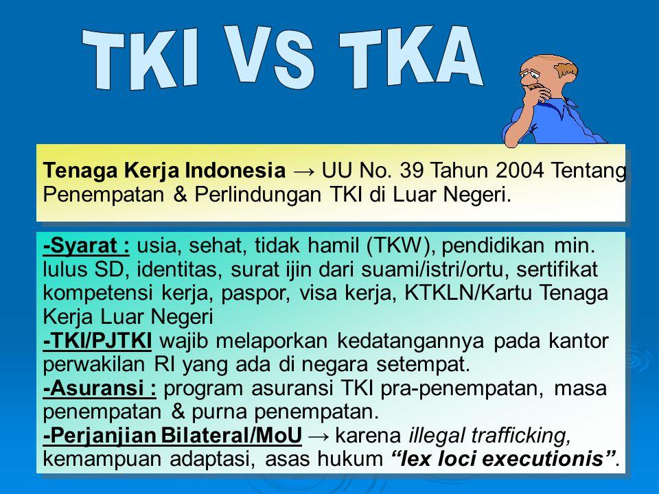 TKI VS TKA Tenaga Kerja Indonesia → UU No. 39 Tahun 2004 Tentang. Penempatan & Perlindungan TKI di Luar Negeri.