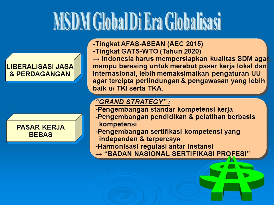 MSDM Global Di Era Globalisasi