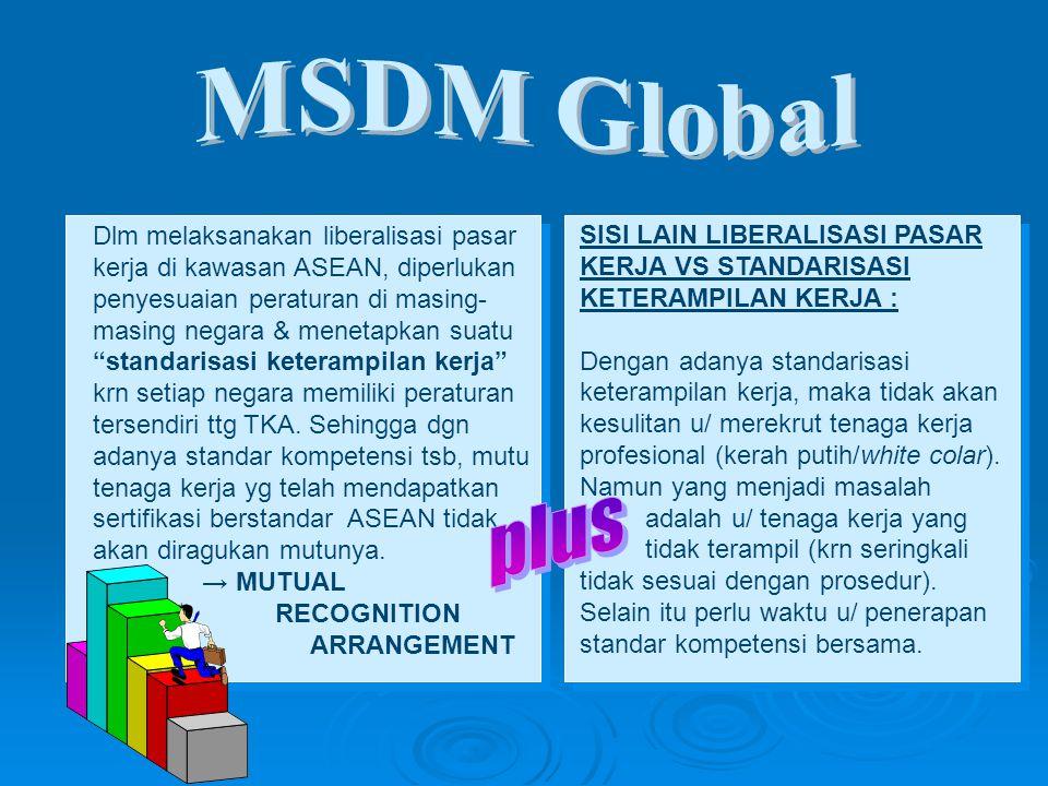plus MSDM Global Dlm melaksanakan liberalisasi pasar