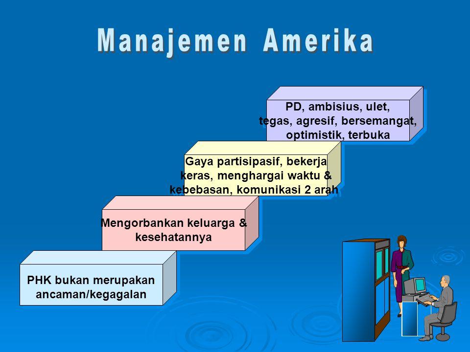 Manajemen Amerika PD, ambisius, ulet, tegas, agresif, bersemangat,
