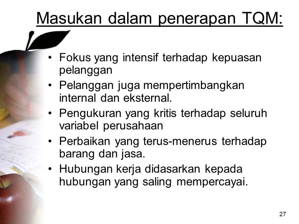 Masukan dalam penerapan TQM: