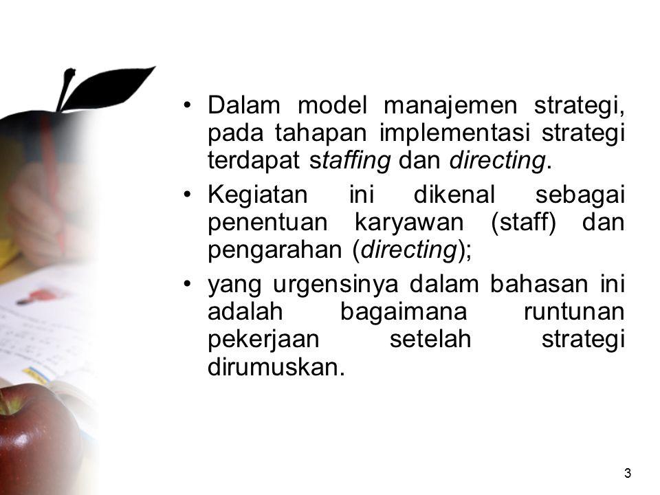 Dalam model manajemen strategi, pada tahapan implementasi strategi terdapat staffing dan directing.