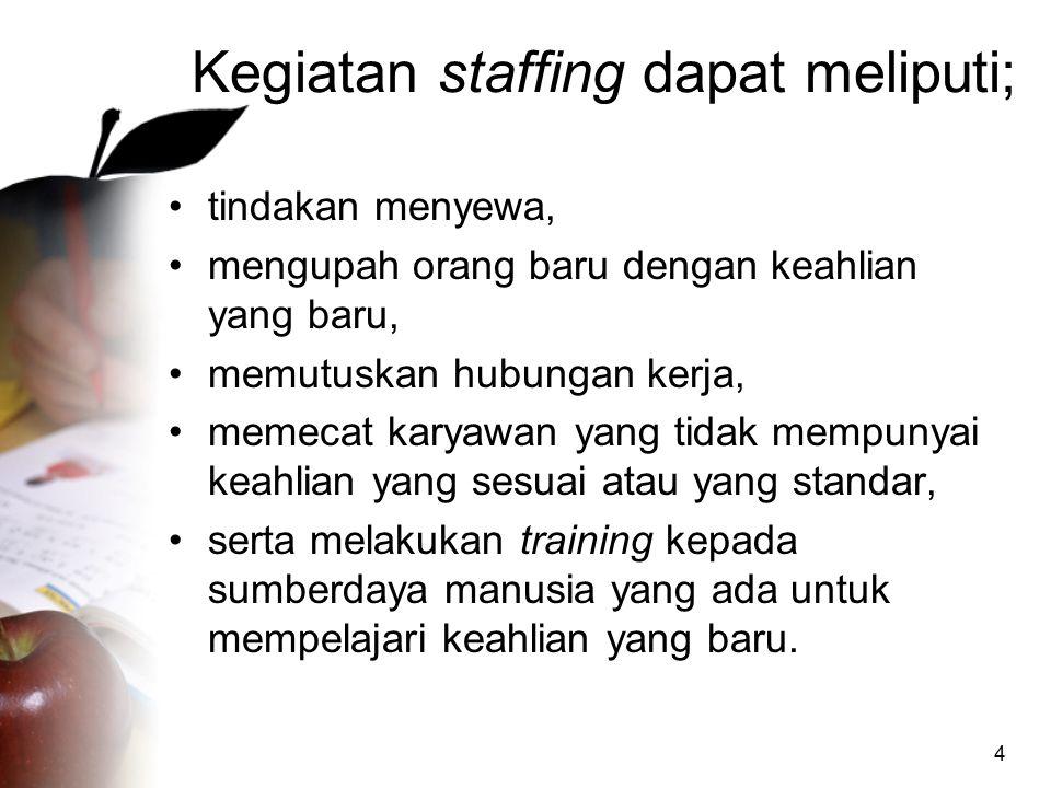 Kegiatan staffing dapat meliputi;