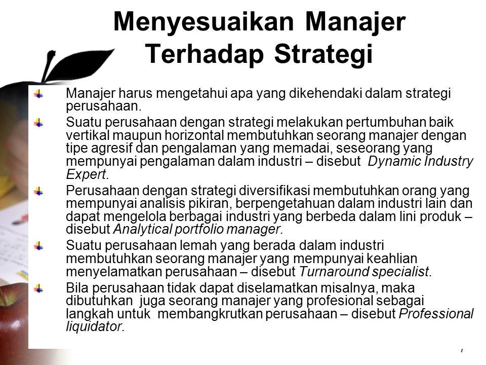 Menyesuaikan Manajer Terhadap Strategi