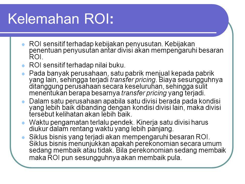 Kelemahan ROI: ROI sensitif terhadap kebijakan penyusutan. Kebijakan penentuan penyusutan antar divisi akan mempengaruhi besaran ROI.