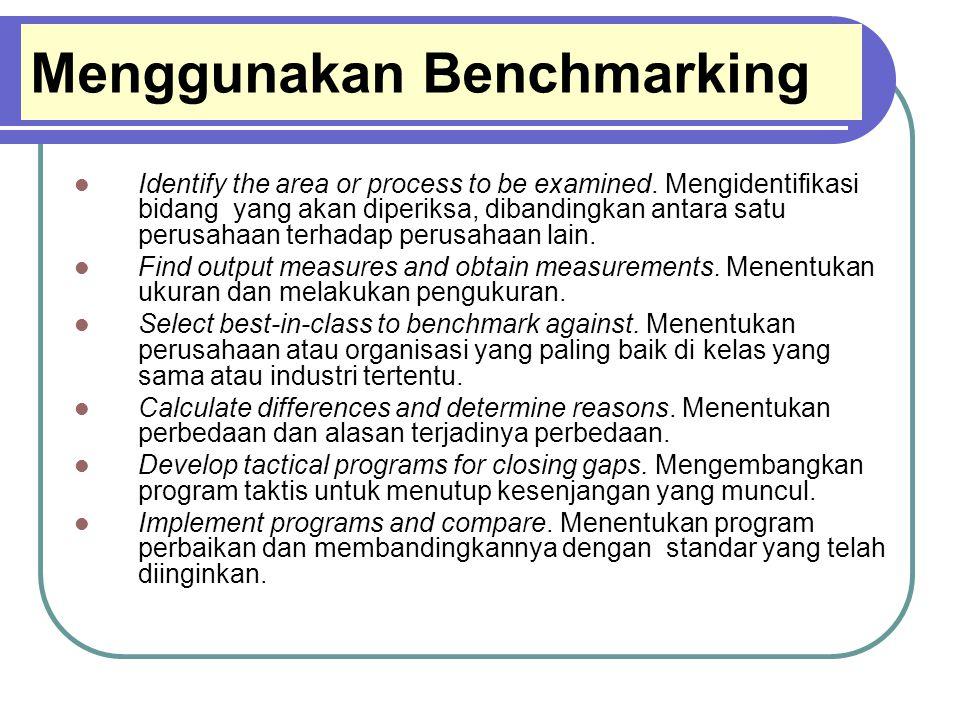 Menggunakan Benchmarking