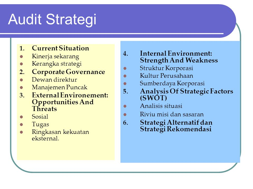 Audit Strategi Current Situation