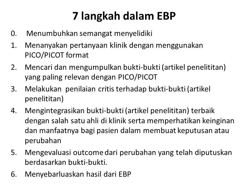 7 langkah dalam EBP 0. Menumbuhkan semangat menyelidiki