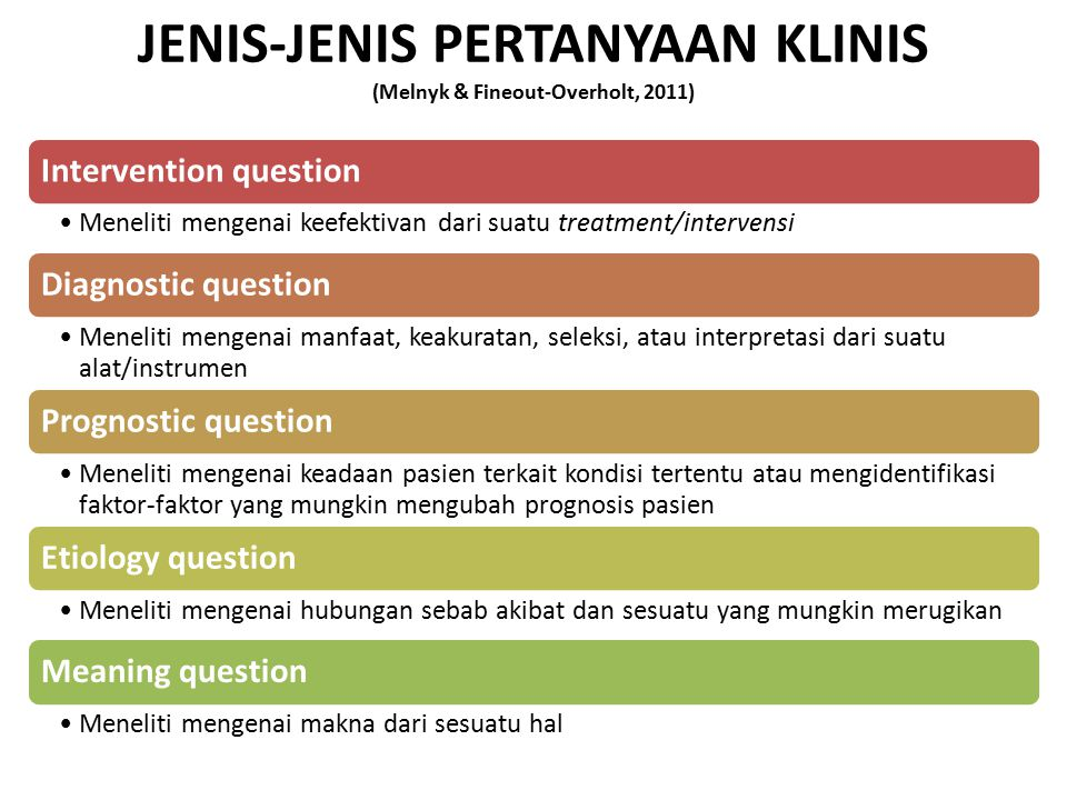 JENIS-JENIS PERTANYAAN KLINIS (Melnyk & Fineout-Overholt, 2011)
